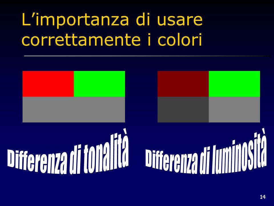 14 L'importanza di usare correttamente i colori