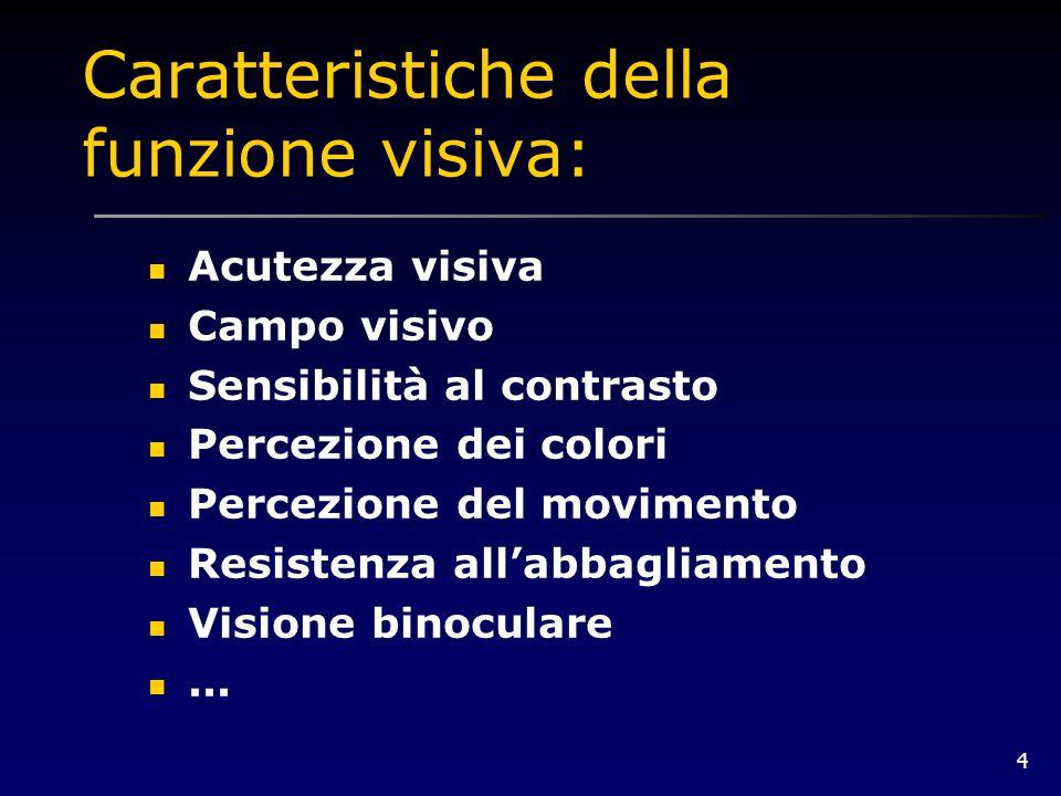 4 Caratteristiche della funzione visiva: Acutezza visiva Campo visivo Sensibilità al contrasto Percezione dei colori Percezione del movimento Resisten