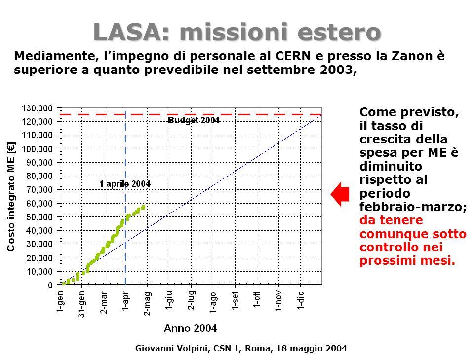 Giovanni Volpini, CSN 1, Roma, 18 maggio 2004 Mediamente, l'impegno di personale al CERN e presso la Zanon è superiore a quanto prevedibile nel settembre 2003, LASA: missioni estero Come previsto, il tasso di crescita della spesa per ME è diminuito rispetto al periodo febbraio-marzo; da tenere comunque sotto controllo nei prossimi mesi.