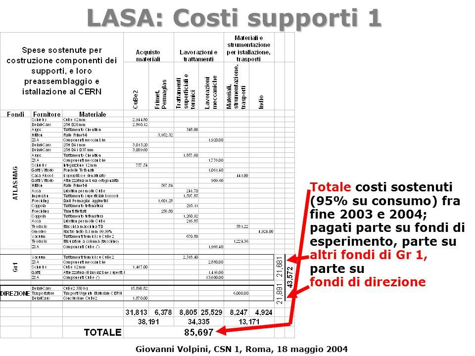 Giovanni Volpini, CSN 1, Roma, 18 maggio 2004 LASA: Costi supporti 1 Totale costi sostenuti (95% su consumo) fra fine 2003 e 2004; pagati parte su fondi di esperimento, parte su altri fondi di Gr 1, parte su fondi di direzione