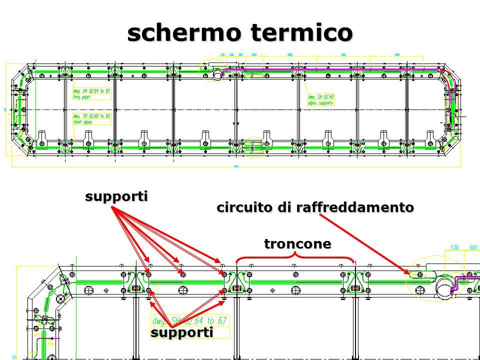 Giovanni Volpini, CSN 1, Roma, 18 maggio 2004 schermo termico circuito di raffreddamento supporti supporti troncone