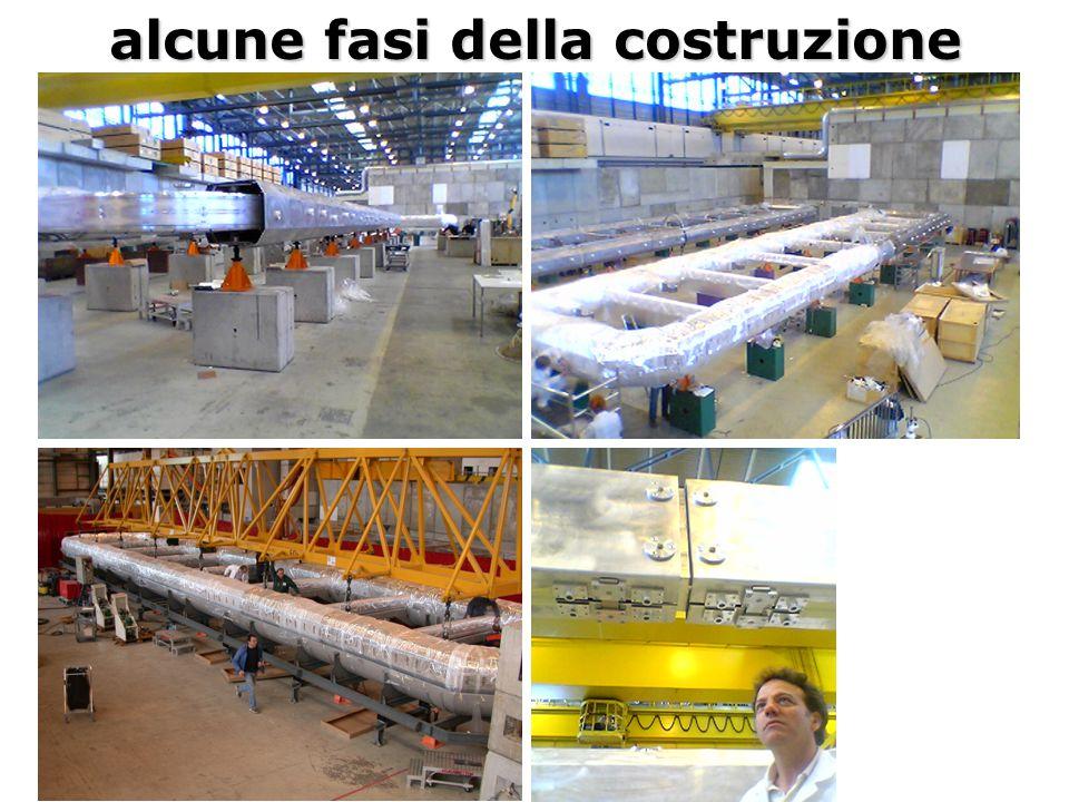 Giovanni Volpini, CSN 1, Roma, 18 maggio 2004 alcune fasi della costruzione