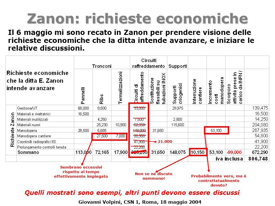 Giovanni Volpini, CSN 1, Roma, 18 maggio 2004 Il 6 maggio mi sono recato in Zanon per prendere visione delle richieste economiche che la ditta intende avanzare, e iniziare le relative discussioni.