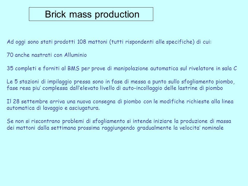 Brick mass production Ad oggi sono stati prodotti 108 mattoni (tutti rispondenti alle specifiche) di cui: 70 anche nastrati con Alluminio 35 completi