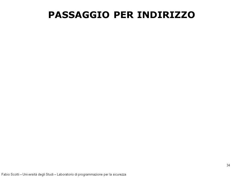 Fabio Scotti – Università degli Studi – Laboratorio di programmazione per la sicurezza 34 PASSAGGIO PER INDIRIZZO