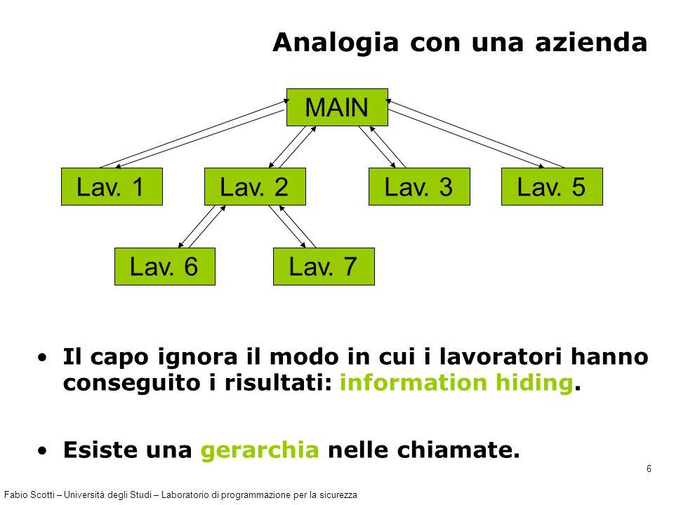 Fabio Scotti – Università degli Studi – Laboratorio di programmazione per la sicurezza 6 Analogia con una azienda Il capo ignora il modo in cui i lavoratori hanno conseguito i risultati: information hiding.