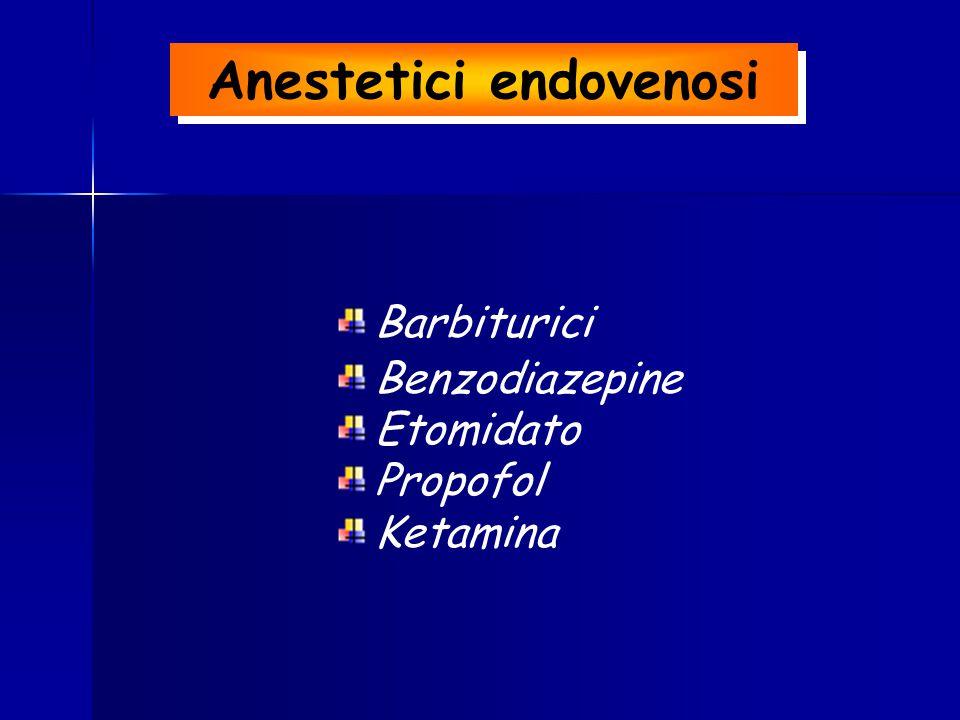 Barbiturici Benzodiazepine Etomidato Propofol Ketamina Anestetici endovenosi