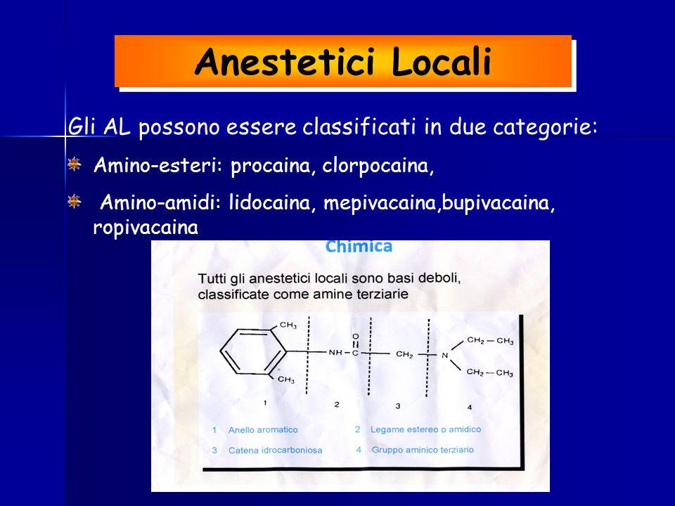 Gli AL possono essere classificati in due categorie: Amino-esteri: procaina, clorpocaina, Amino-amidi: lidocaina, mepivacaina,bupivacaina, ropivacaina