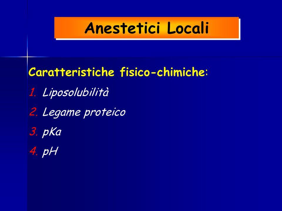 Caratteristiche fisico-chimiche: 1. Liposolubilità 2. Legame proteico 3. pKa 4. pH Anestetici Locali