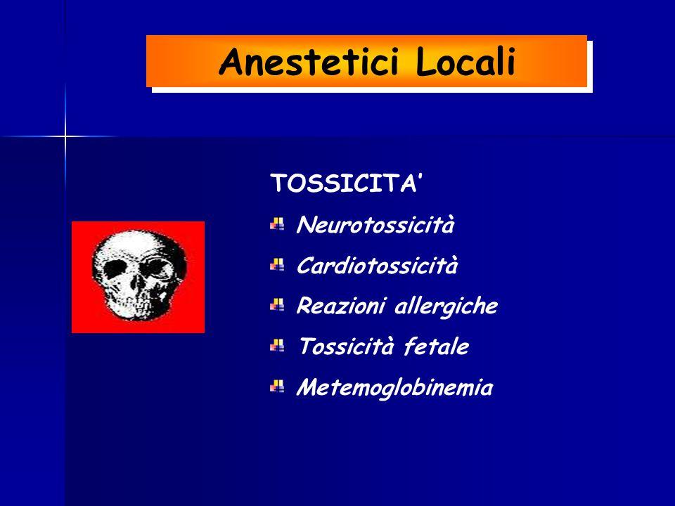 TOSSICITA' Neurotossicità Cardiotossicità Reazioni allergiche Tossicità fetale Metemoglobinemia Anestetici Locali