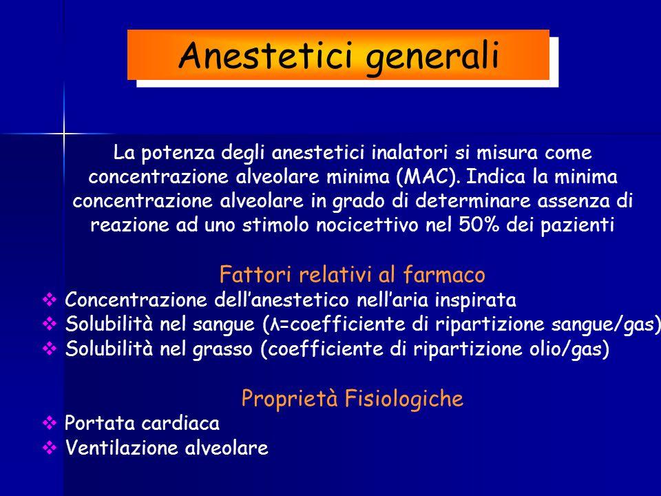  Il coefficiente di ripartizione SANGUE/GAS esprime la solubilità dell'anestetico nel sangue.