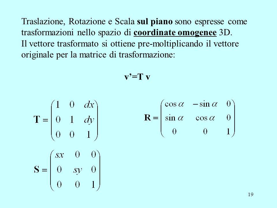 19 Traslazione, Rotazione e Scala sul piano sono espresse come trasformazioni nello spazio di coordinate omogenee 3D. Il vettore trasformato si ottien