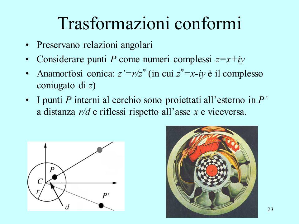 23 Trasformazioni conformi Preservano relazioni angolari Considerare punti P come numeri complessi z=x+iy Anamorfosi conica: z'=r/z * (in cui z * =x-i