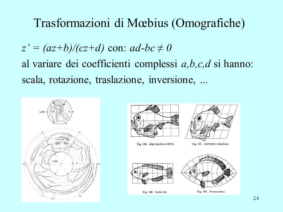 24 Trasformazioni di Mœbius (Omografiche) z' = (az+b)/(cz+d) con: ad-bc ≠ 0 al variare dei coefficienti complessi a,b,c,d si hanno: scala, rotazione,