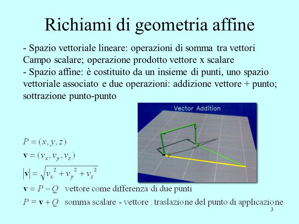 3 Richiami di geometria affine - Spazio vettoriale lineare: operazioni di somma tra vettori Campo scalare; operazione prodotto vettore x scalare - Spa