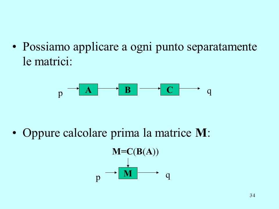 34 Possiamo applicare a ogni punto separatamente le matrici: Oppure calcolare prima la matrice M: ABC p q M q p M=C(B(A))