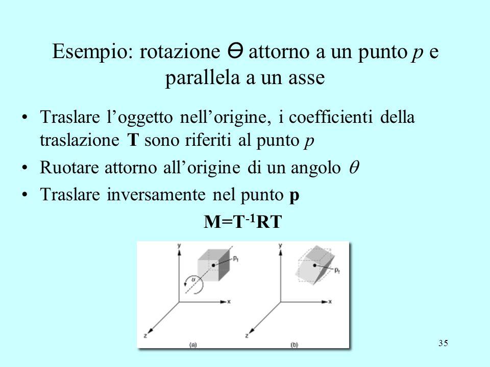 35 Esempio: rotazione Ө attorno a un punto p e parallela a un asse Traslare l'oggetto nell'origine, i coefficienti della traslazione T sono riferiti a