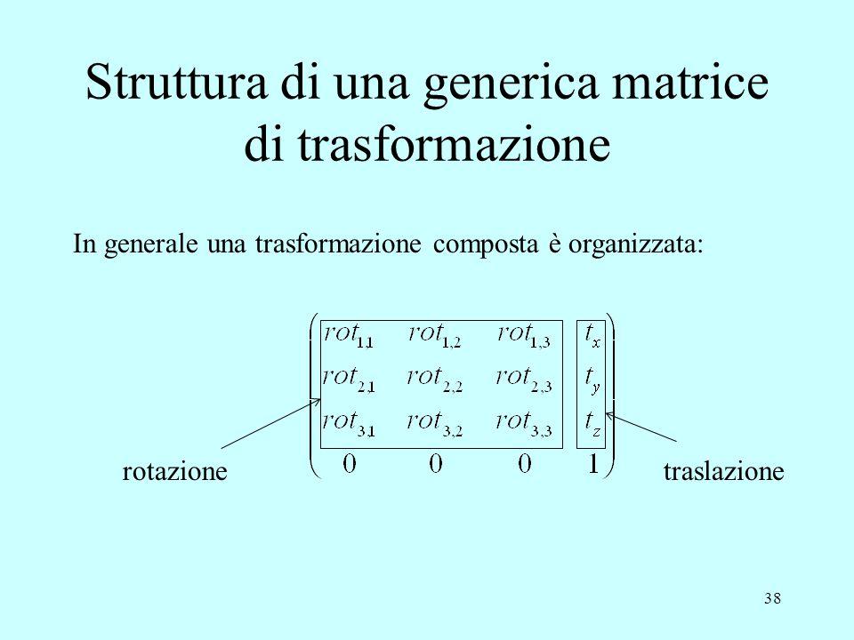38 Struttura di una generica matrice di trasformazione In generale una trasformazione composta è organizzata: traslazionerotazione