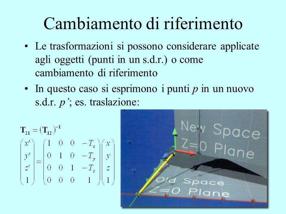 39 Cambiamento di riferimento Le trasformazioni si possono considerare applicate agli oggetti (punti in un s.d.r.) o come cambiamento di riferimento I