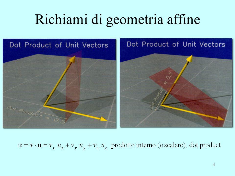 15 Trasformare gli oggetti le trasformazioni agiscono sui vertici dell'oggetto denotiamo i vertici (punti) come vettore colonna v R, T e S sono operatori di rotazione, traslazione e scala il punto trasformato è quindi: v' = v + T traslazione, v' = S v scala, v' = R v rotazione