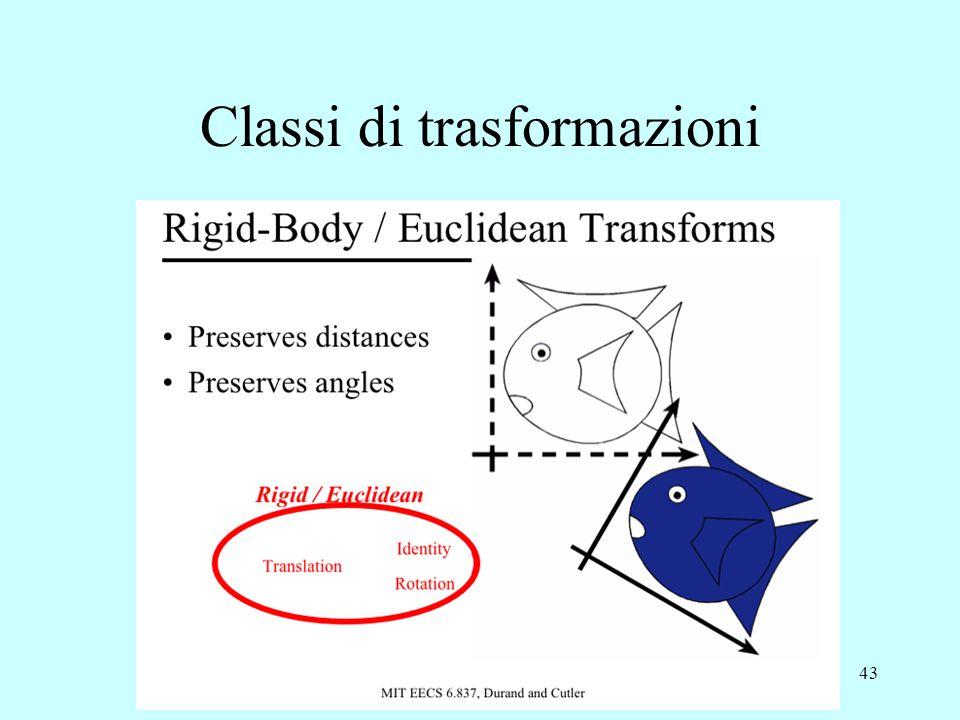 43 Classi di trasformazioni