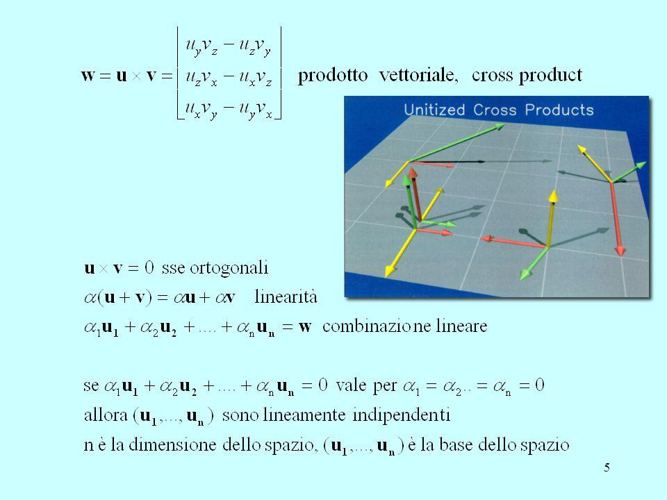 26 Traslazione, Rotazione e Scala espresse come trasformazioni nello spazio di coordinate omogenee 4D come prodotto tra matrici coord.