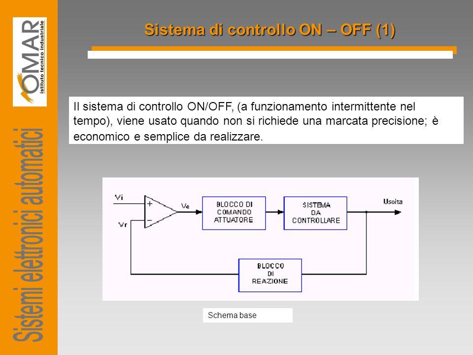 Sistema di controllo ON – OFF (2) Il dispositivo che effettua il confronto (comparatore) tra la grandezza d'uscita convertita in tensione (Vr), tramite il blocco di reazione, e quella di ingresso (Vi), ha solamente due stati possibili alto (h) o basso (l).