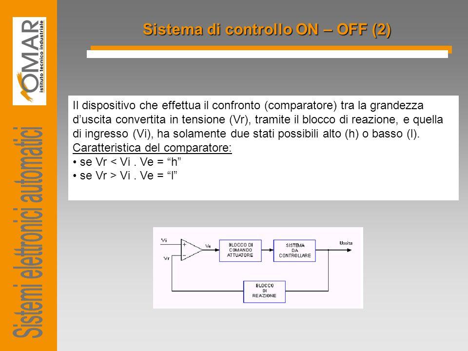 Sistema di controllo ON – OFF (2) Principio di funzionamento del sistema: - Se l'uscita è minore di quella desiderata (impostata tramite Vi), il comparatore venendosi a trovare allo stato alto, attiva l'attuatore (ad es.