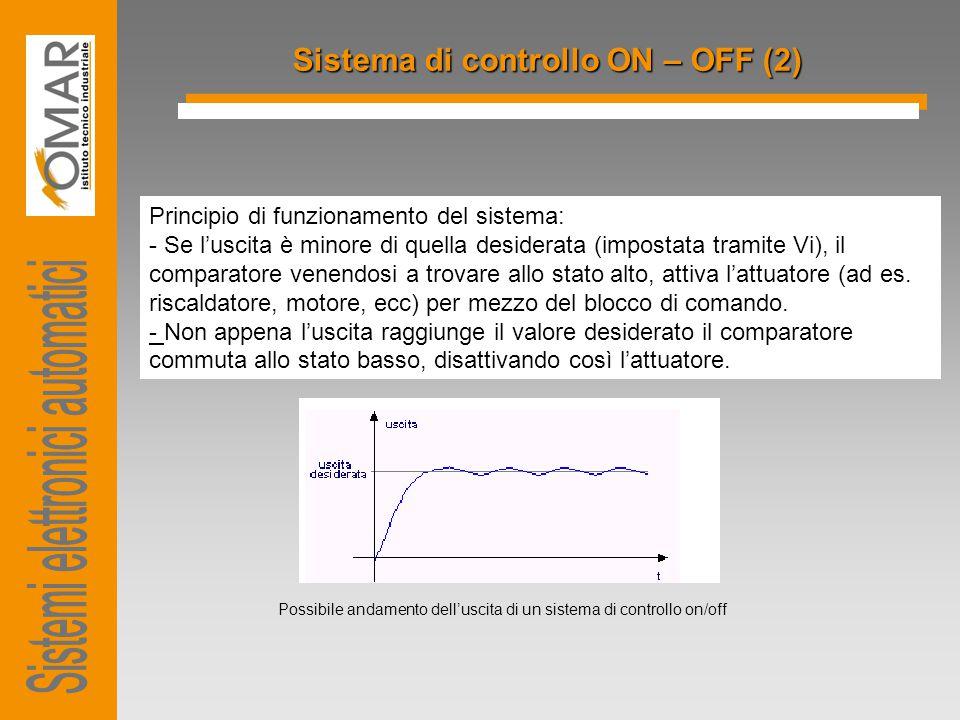 Sistema di controllo ON – OFF (2) Principio di funzionamento del sistema: - Se l'uscita è minore di quella desiderata (impostata tramite Vi), il compa