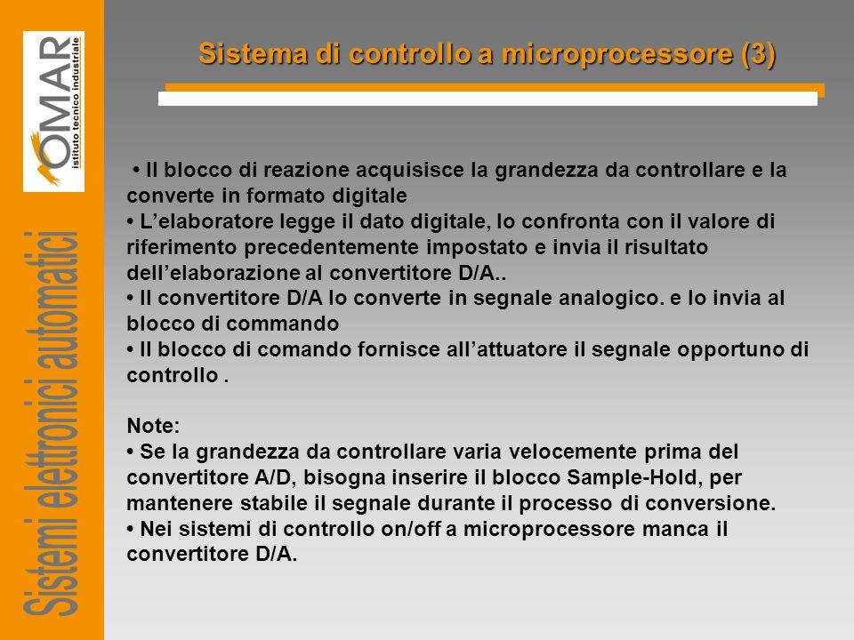 Sistema di controllo a microprocessore (3) Il blocco di reazione acquisisce la grandezza da controllare e la converte in formato digitale L'elaborator