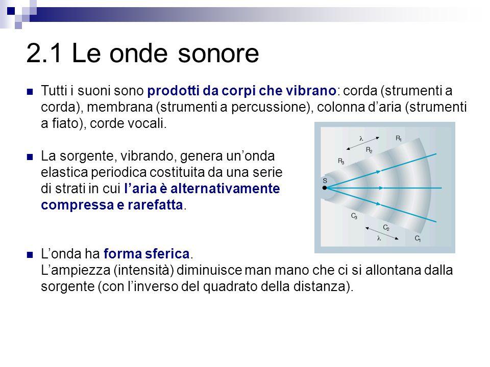 2.1 Le onde sonore Tutti i suoni sono prodotti da corpi che vibrano: corda (strumenti a corda), membrana (strumenti a percussione), colonna d'aria (st