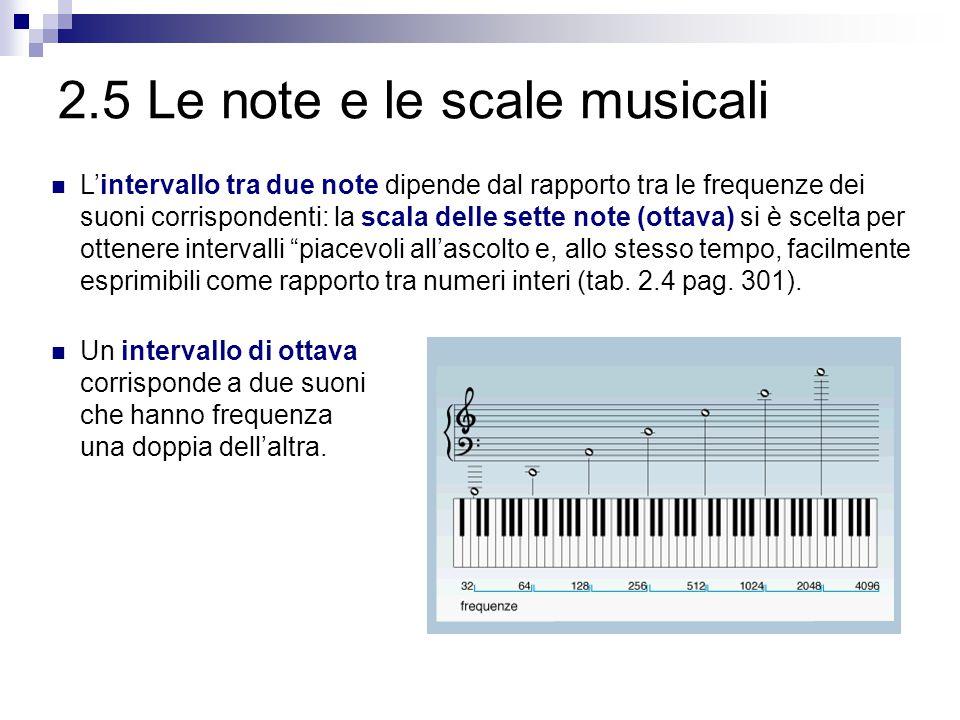 2.5 Le note e le scale musicali L'intervallo tra due note dipende dal rapporto tra le frequenze dei suoni corrispondenti: la scala delle sette note (o