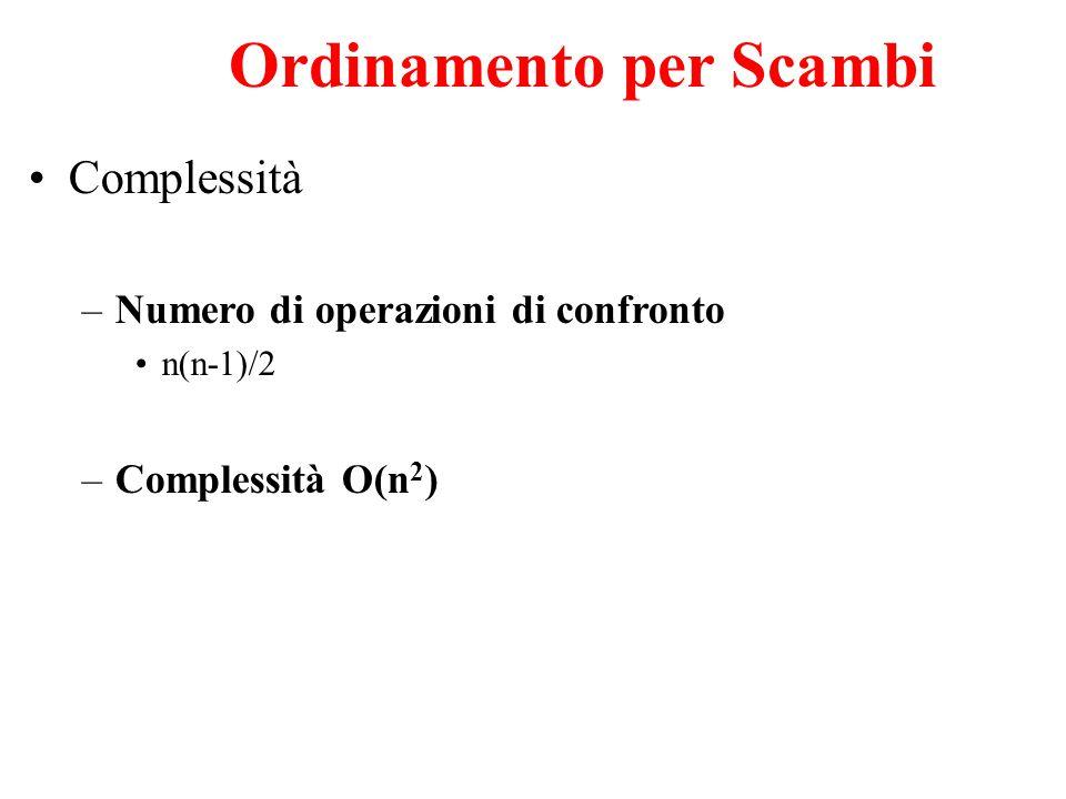 Ordinamento per Scambi Complessità –Numero di operazioni di confronto n(n-1)/2 –Complessità O(n 2 )