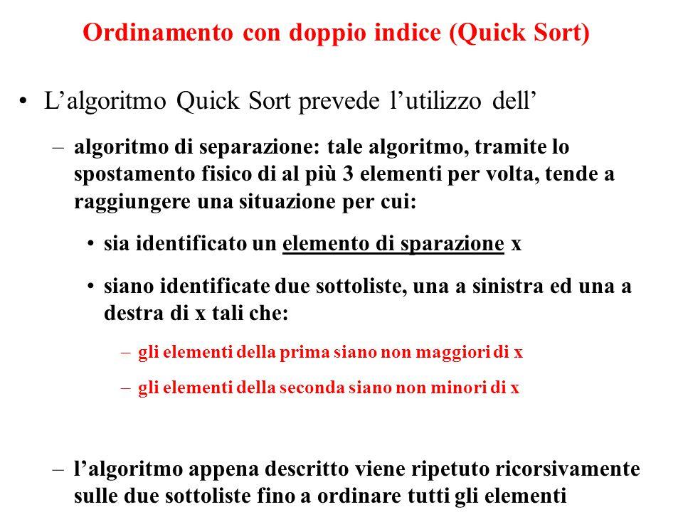 Ordinamento con doppio indice (Quick Sort) L'algoritmo Quick Sort prevede l'utilizzo dell' –algoritmo di separazione: tale algoritmo, tramite lo spostamento fisico di al più 3 elementi per volta, tende a raggiungere una situazione per cui: sia identificato un elemento di sparazione x siano identificate due sottoliste, una a sinistra ed una a destra di x tali che: –gli elementi della prima siano non maggiori di x –gli elementi della seconda siano non minori di x –l'algoritmo appena descritto viene ripetuto ricorsivamente sulle due sottoliste fino a ordinare tutti gli elementi