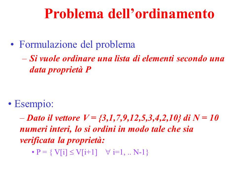 // Ciclo di ordinamento della sottolista for ( j = 0; j < N; j++ ) for ( k = j+1; k < N; k++ ) if ( lista[k] < lista[j] ) { // Salvataggio del valore V[k] c = V[k]; // Shift degli elementi di una posizione for(i=k-1; i=>j; i--) V[i+1] = V[i]; // Inserzione nella posizione j del valore precedentemente salvato V[j] = c; }