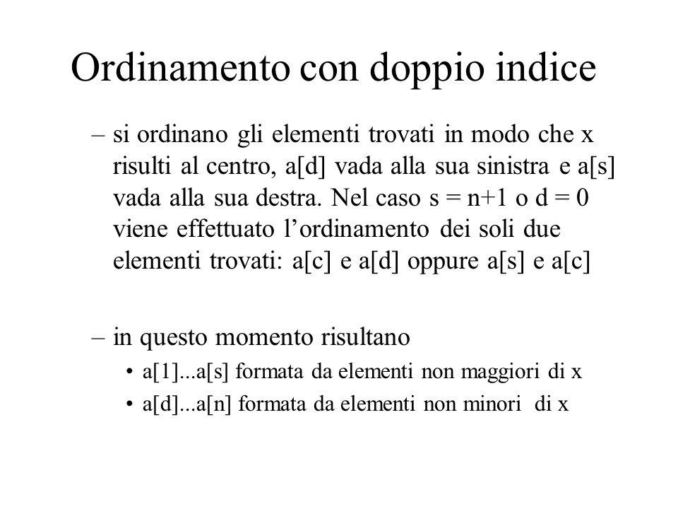 –si ordinano gli elementi trovati in modo che x risulti al centro, a[d] vada alla sua sinistra e a[s] vada alla sua destra.