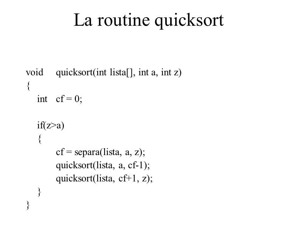 La routine quicksort voidquicksort(int lista[], int a, int z) { intcf = 0; if(z>a) { cf = separa(lista, a, z); quicksort(lista, a, cf-1); quicksort(lista, cf+1, z); }