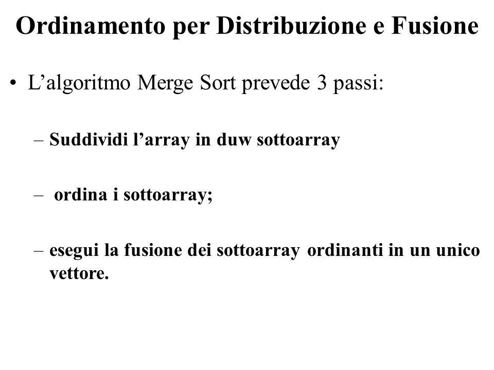 Ordinamento per Distribuzione e Fusione L'algoritmo Merge Sort prevede 3 passi: –Suddividi l'array in duw sottoarray – ordina i sottoarray; –esegui la fusione dei sottoarray ordinanti in un unico vettore.
