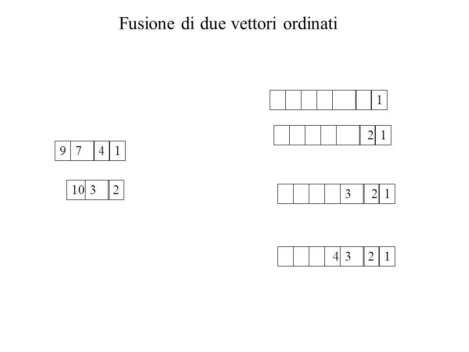 1 1974 1032 1 2 1 3 2 1 432 Fusione di due vettori ordinati