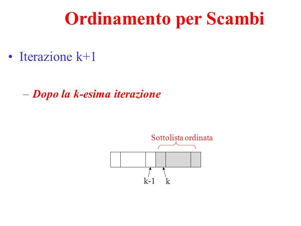 Ordinamento per Scambi Iterazione k+1 –Dopo la k-esima iterazione Sottolista ordinata k-1 k