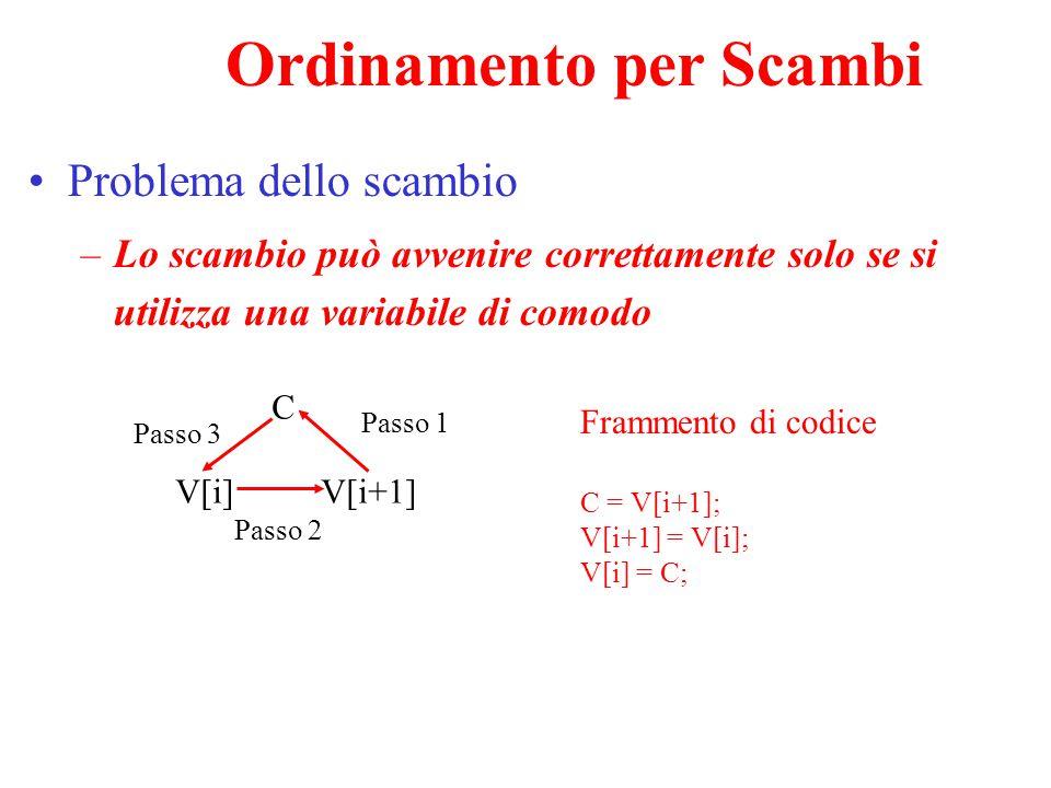 Ordinamento per Scambi Problema dello scambio –Lo scambio può avvenire correttamente solo se si utilizza una variabile di comodo C V[i] V[i+1] Passo 1 Passo 2 Passo 3 Frammento di codice C = V[i+1]; V[i+1] = V[i]; V[i] = C;