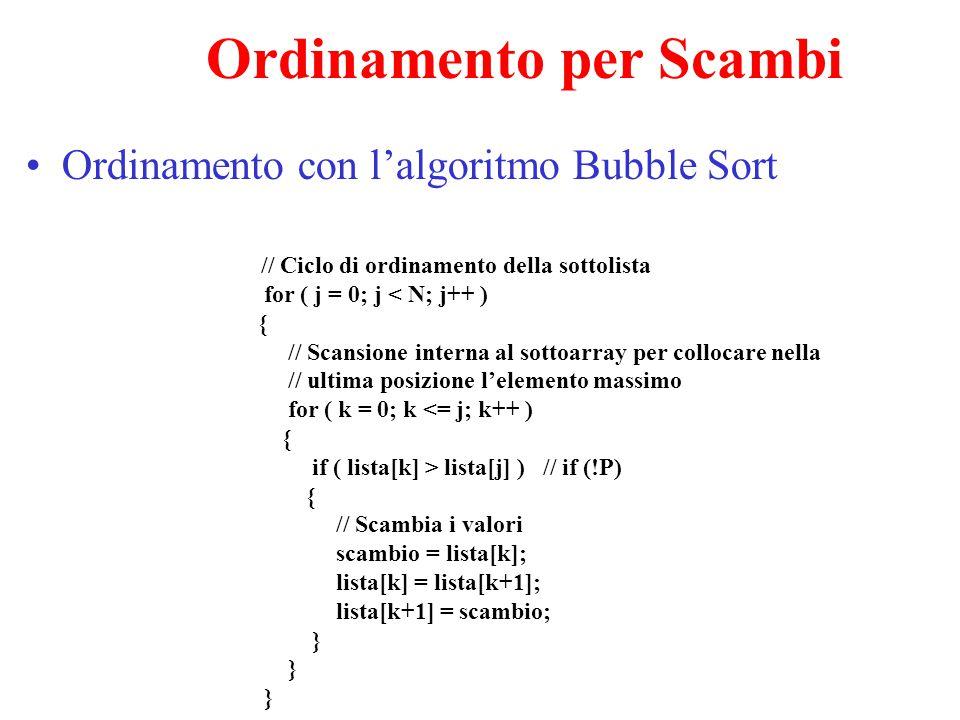 Ordinamento per Scambi Ordinamento con l'algoritmo Bubble Sort // Ciclo di ordinamento della sottolista for ( j = 0; j < N; j++ ) { // Scansione interna al sottoarray per collocare nella // ultima posizione l'elemento massimo for ( k = 0; k <= j; k++ ) { if ( lista[k] > lista[j] ) // if (!P) { // Scambia i valori scambio = lista[k]; lista[k] = lista[k+1]; lista[k+1] = scambio; }