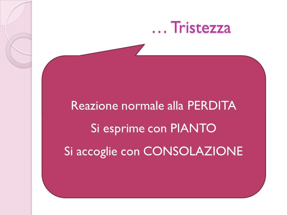 … Tristezza Reazione normale alla PERDITA Si esprime con PIANTO Si accoglie con CONSOLAZIONE