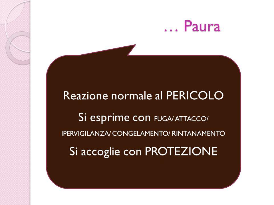 … Paura Reazione normale al PERICOLO Si esprime con FUGA/ ATTACCO/ IPERVIGILANZA/ CONGELAMENTO/ RINTANAMENTO Si accoglie con PROTEZIONE