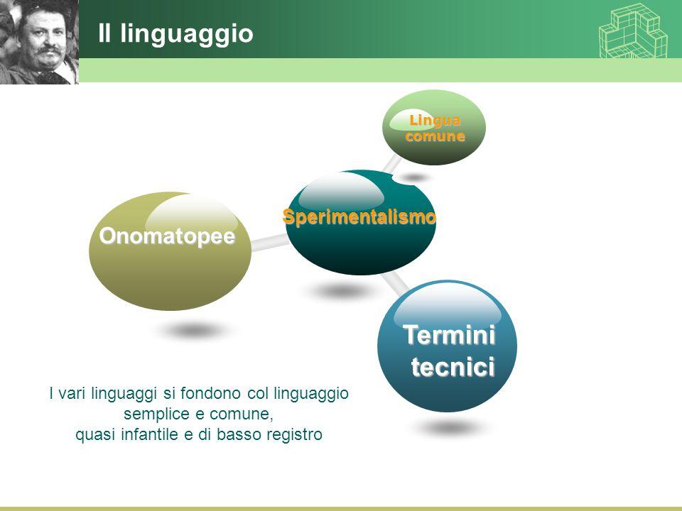 Il linguaggio Sperimentalismo Linguacomune Onomatopee Terminitecnici I vari linguaggi si fondono col linguaggio semplice e comune, quasi infantile e d