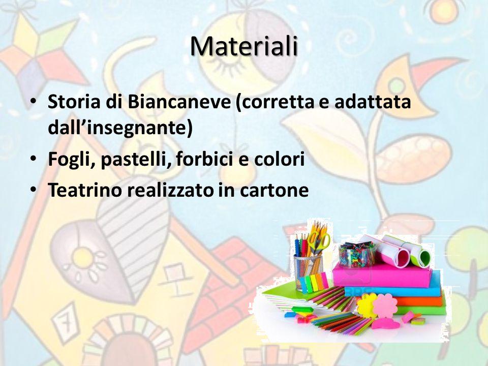 Materiali Storia di Biancaneve (corretta e adattata dall'insegnante) Fogli, pastelli, forbici e colori Teatrino realizzato in cartone
