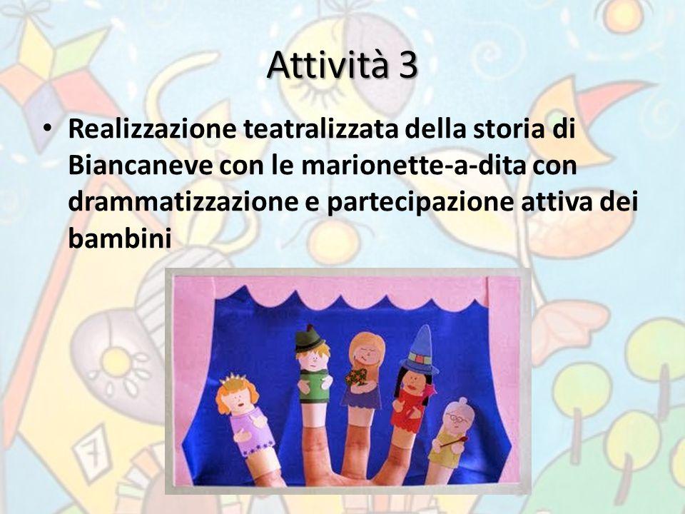 Attività 3 Realizzazione teatralizzata della storia di Biancaneve con le marionette-a-dita con drammatizzazione e partecipazione attiva dei bambini