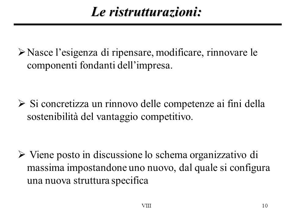 VIII10 Le ristrutturazioni:  Nasce l'esigenza di ripensare, modificare, rinnovare le componenti fondanti dell'impresa.  Si concretizza un rinnovo de