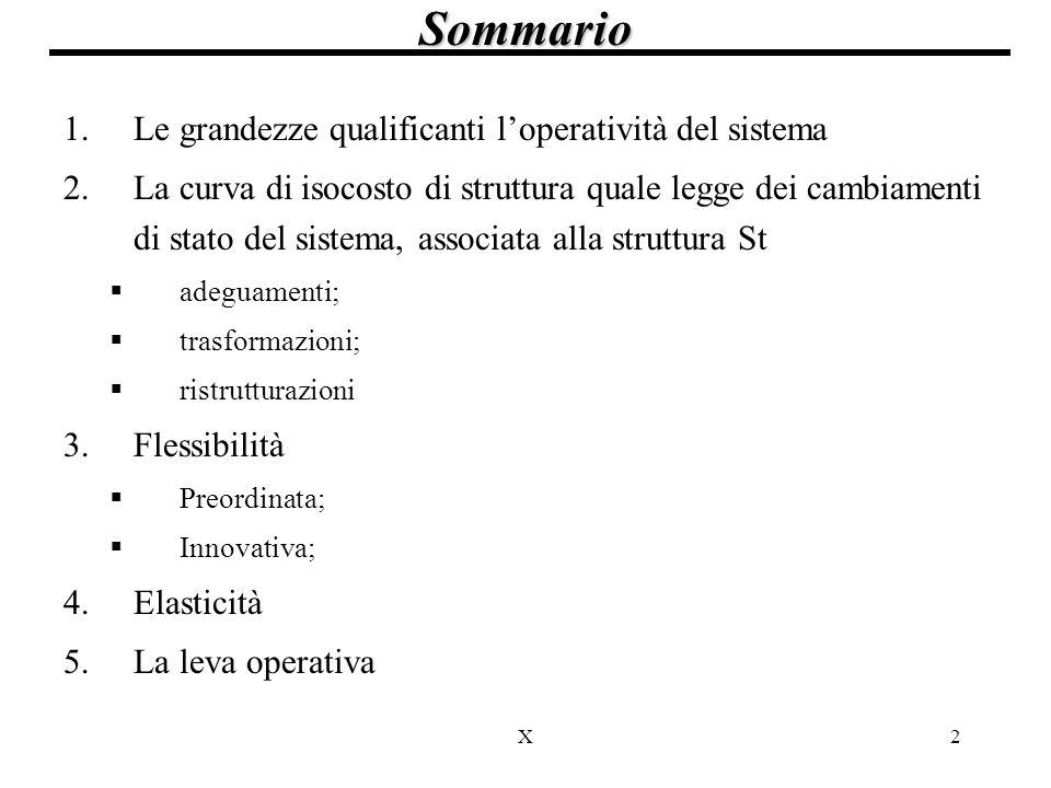 X2 1.Le grandezze qualificanti l'operatività del sistema 2.La curva di isocosto di struttura quale legge dei cambiamenti di stato del sistema, associa