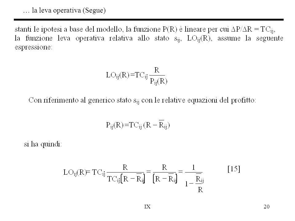 IX20 … la leva operativa (Segue)